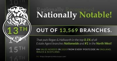Nationally Notable! 13th / 13,569 Estate Agent Branches Nationwide and Remain Number One in the North West.